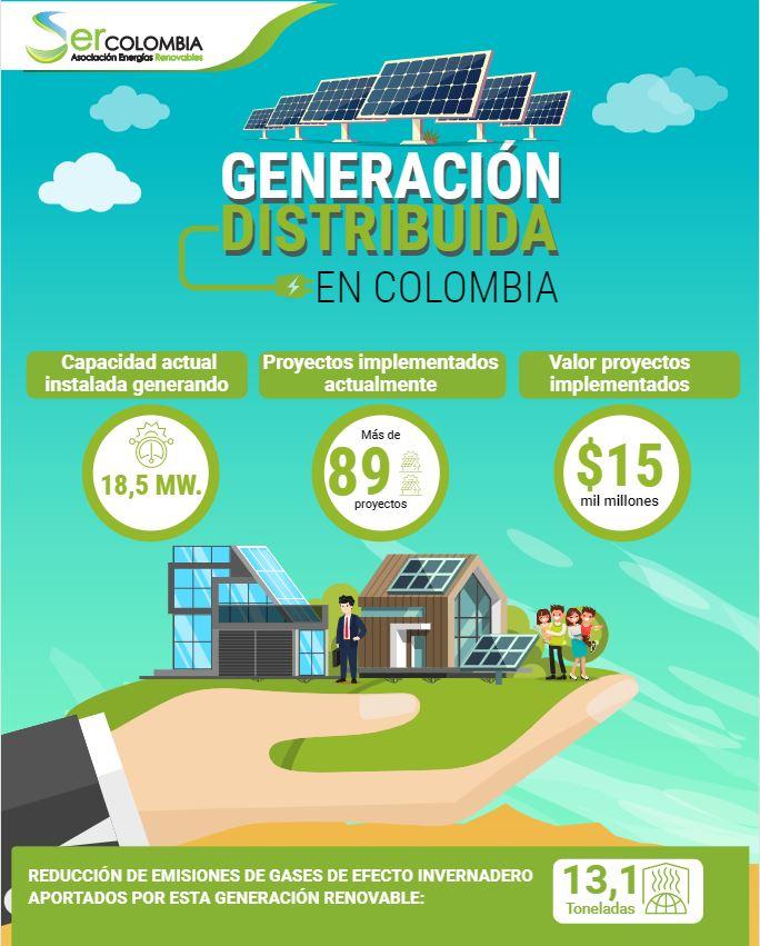 caratula_generacion_distribuida