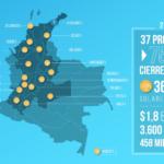 Energía Estratégica - Exclusivo: Los 37 proyectos de energías renovables que se inaugurarán en Colombia este año